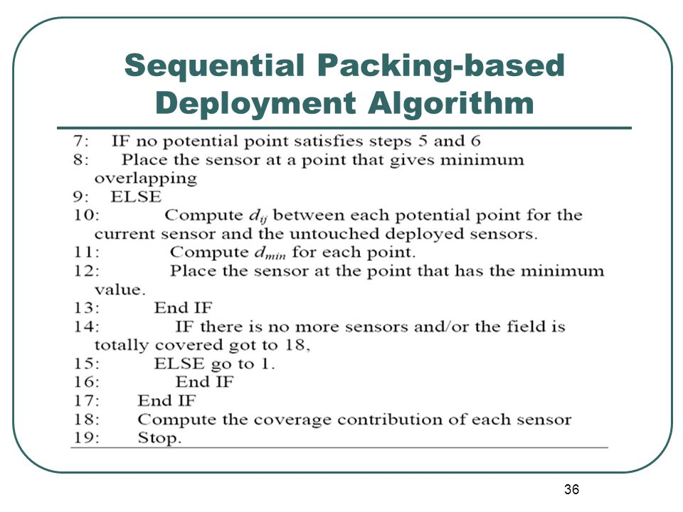 Sequential Packing-based Deployment Algorithm 36
