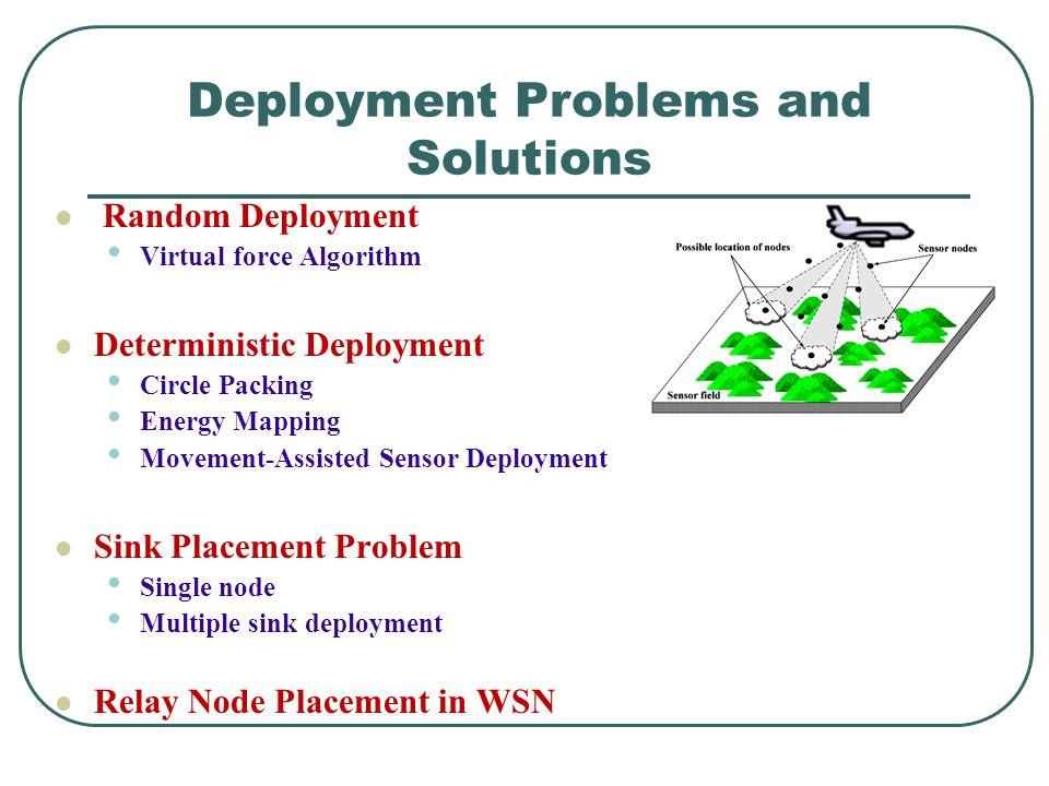 Random Deployment Virtual Force Algorithm 9
