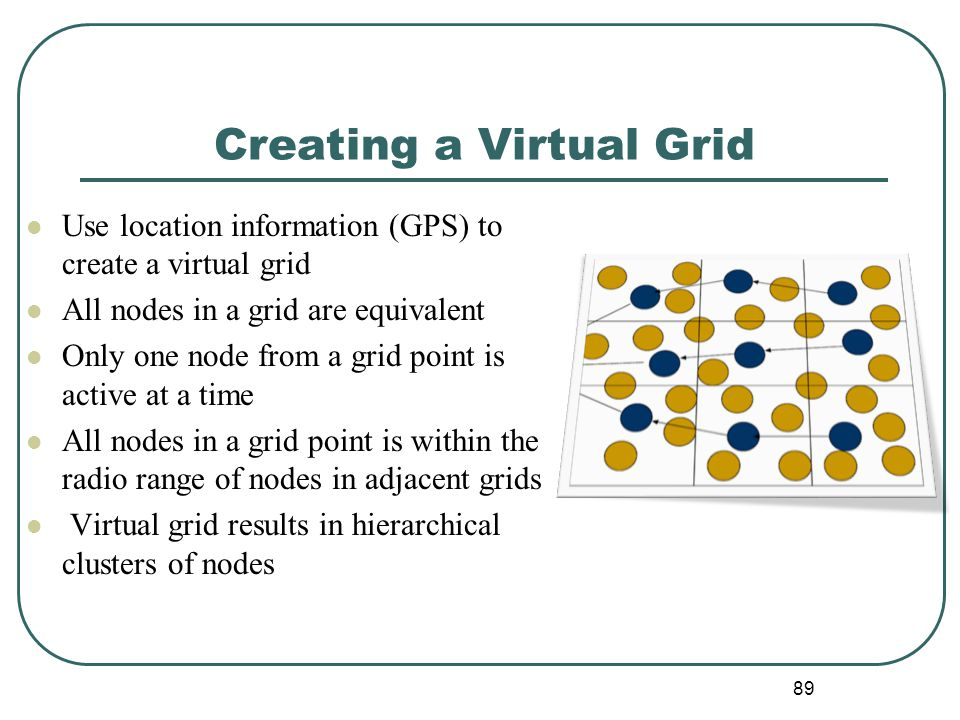 Creating a Virtual Grid Use location information (GPS) to create a virtual grid All nodes in a grid are equivalent Only one node from a grid point is