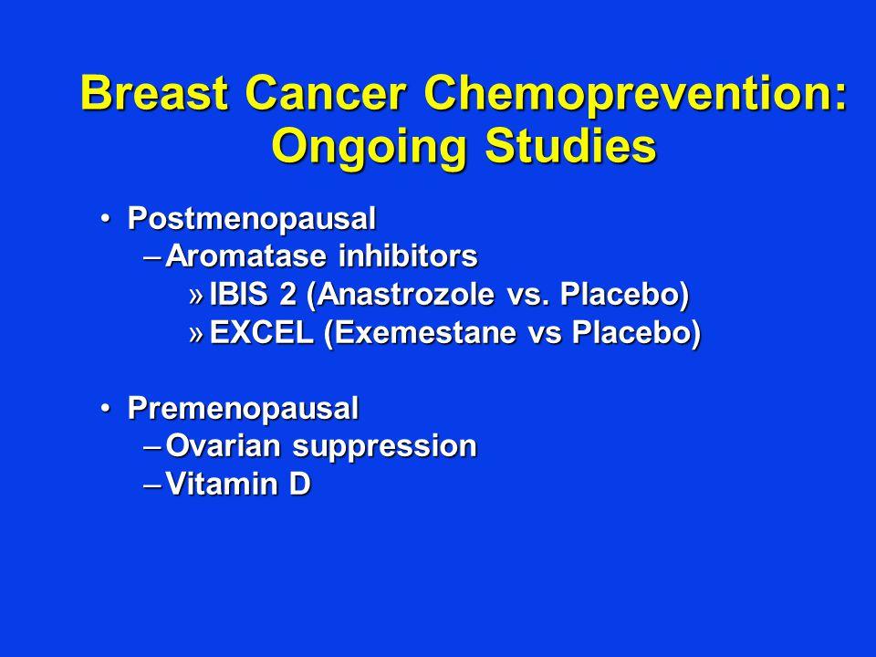 Breast Cancer Chemoprevention: Ongoing Studies PostmenopausalPostmenopausal –Aromatase inhibitors »IBIS 2 (Anastrozole vs.