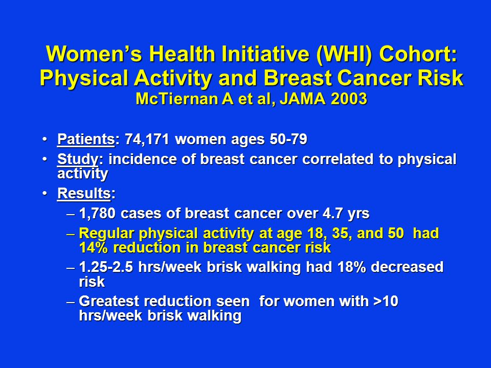 Women's Health Initiative (WHI) Cohort: Physical Activity and Breast Cancer Risk McTiernan A et al, JAMA 2003 Patients: 74,171 women ages 50-79Patients: 74,171 women ages 50-79 Study: incidence of breast cancer correlated to physical activityStudy: incidence of breast cancer correlated to physical activity Results:Results: –1,780 cases of breast cancer over 4.7 yrs –Regular physical activity at age 18, 35, and 50 had 14% reduction in breast cancer risk –1.25-2.5 hrs/week brisk walking had 18% decreased risk –Greatest reduction seen for women with >10 hrs/week brisk walking
