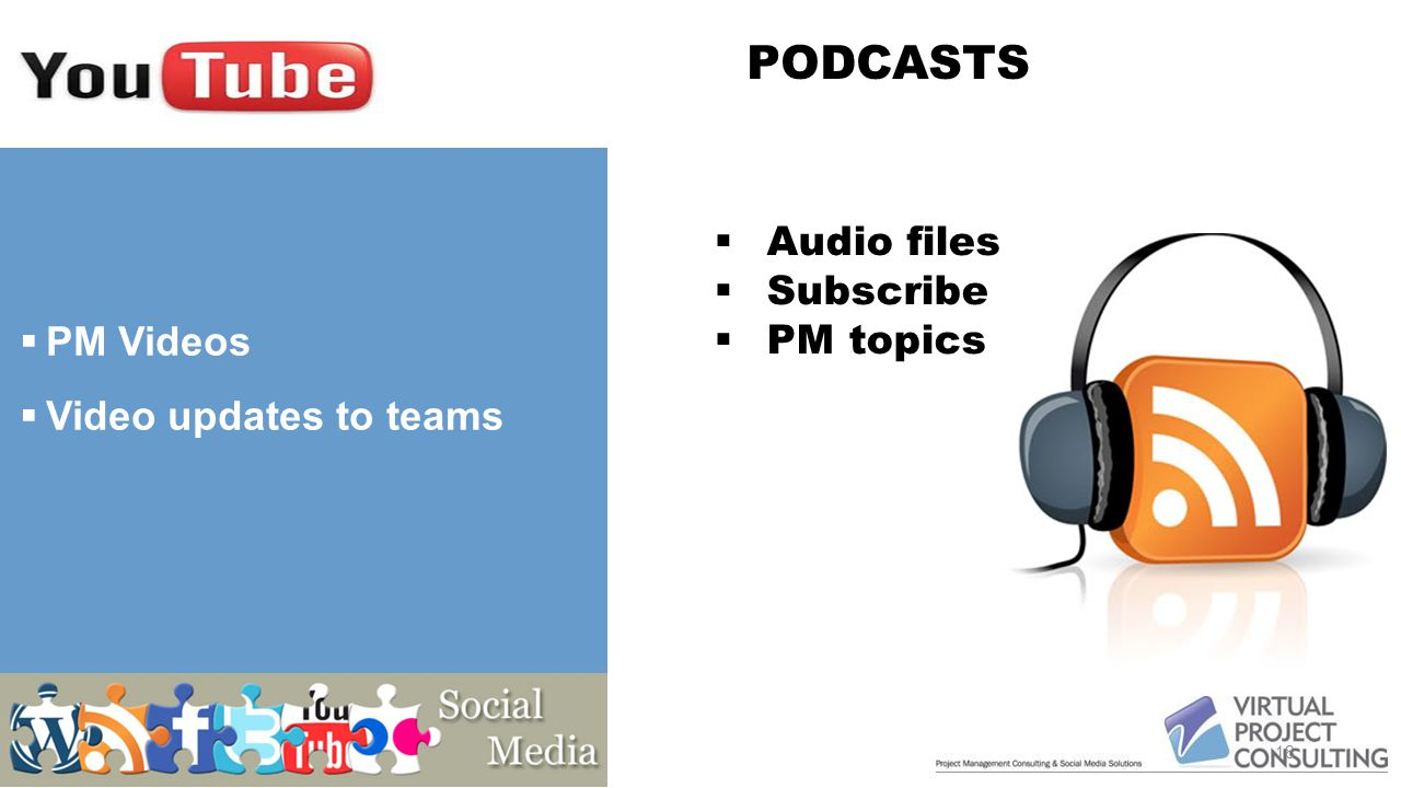 PODCASTS Audio files Subscribe PM topics 18  PM Videos  Video updates to teams  Audio files  Subscribe  PM topics