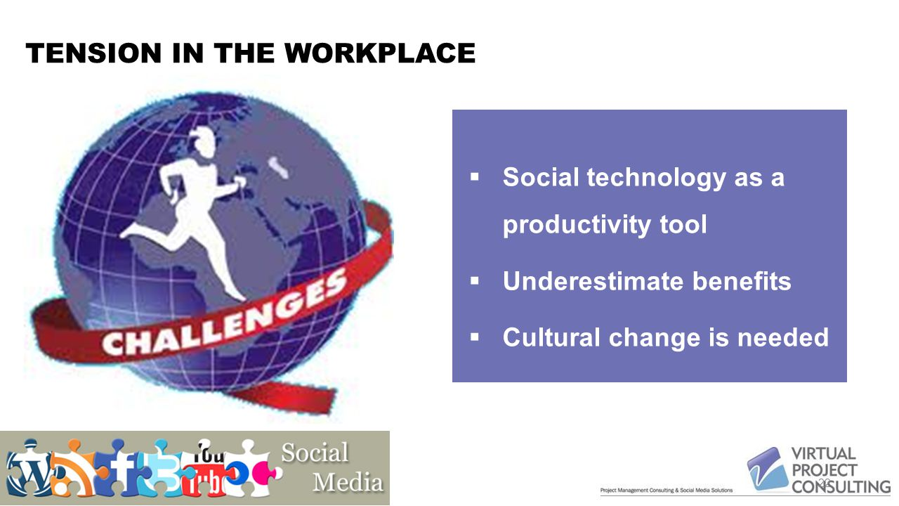 TENSION IN THE WORKPLACE 22  Social technology as a productivity tool  Underestimate benefits  Cultural change is needed
