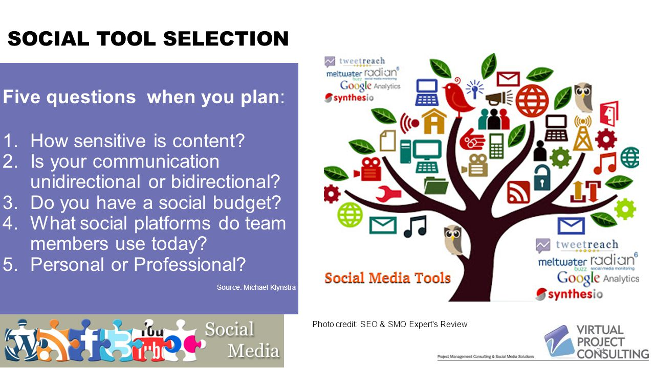 SOCIAL TOOL SELECTION 24 Five questions when you plan: 1.How sensitive is content.
