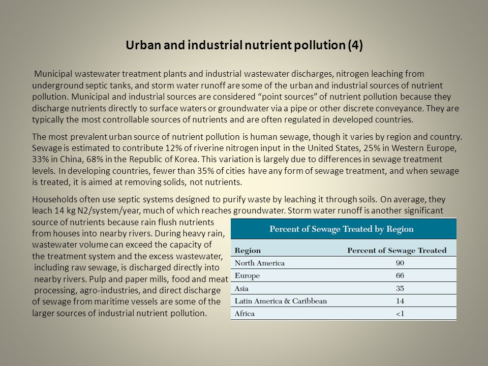 Urban and industrial nutrient pollution (4) Municipal wastewater treatment plants and industrial wastewater discharges, nitrogen leaching from undergr