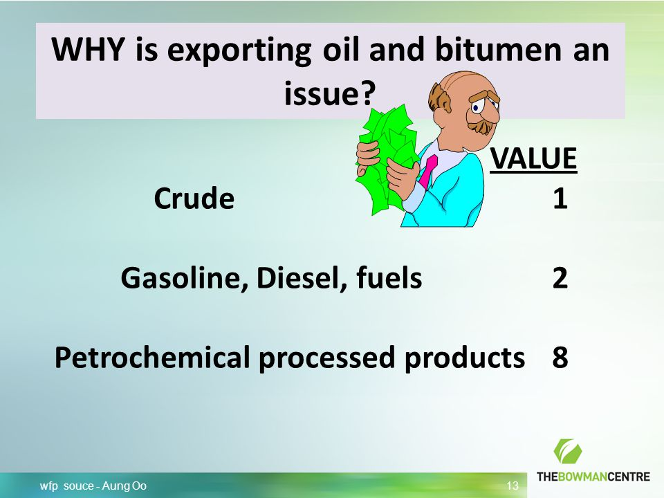 WHY is exporting oil and bitumen an issue? wfp souce - Aung Oo 13 VALUE Crude1 Gasoline, Diesel, fuels2 Petrochemical processed products 8