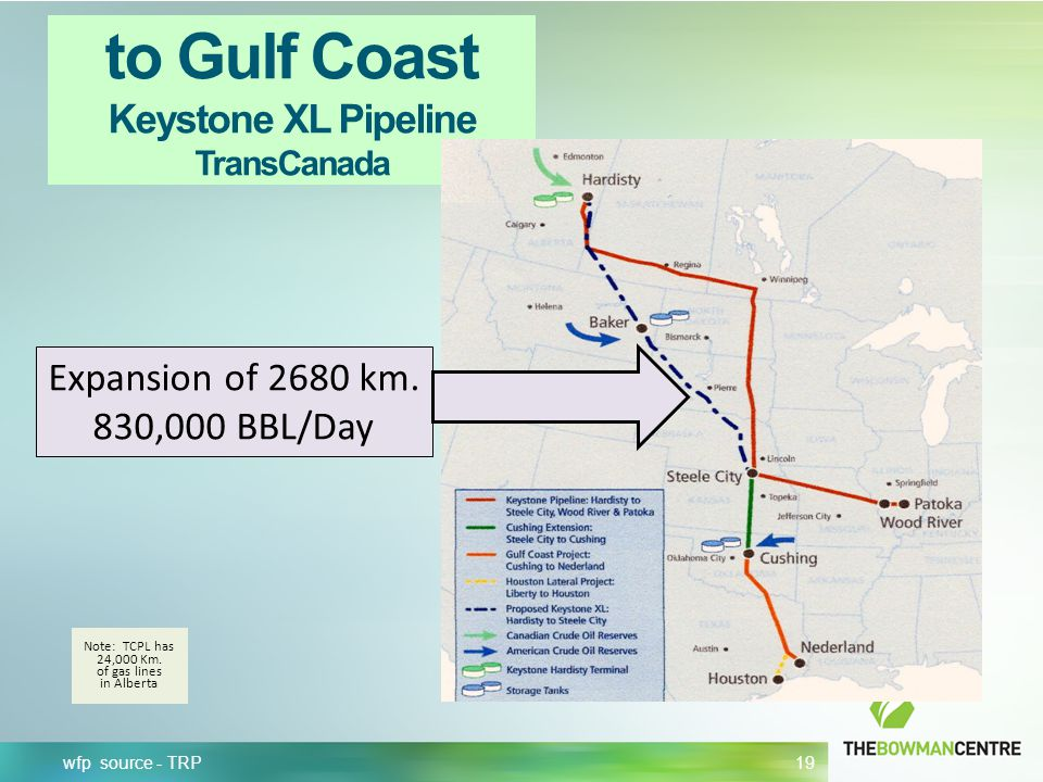 to Gulf Coast Keystone XL Pipeline TransCanada Expansion of 2680 km. 830,000 BBL/Day wfp source - TRP 19 Note: TCPL has 24,000 Km. of gas lines in Alb