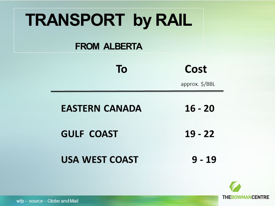 TRANSPORT by RAIL FROM ALBERTA ToCost approx.