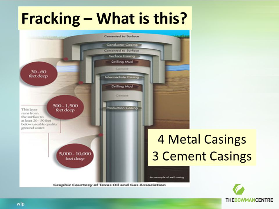 Fracking – What is this? wfp 4 Metal Casings 3 Cement Casings