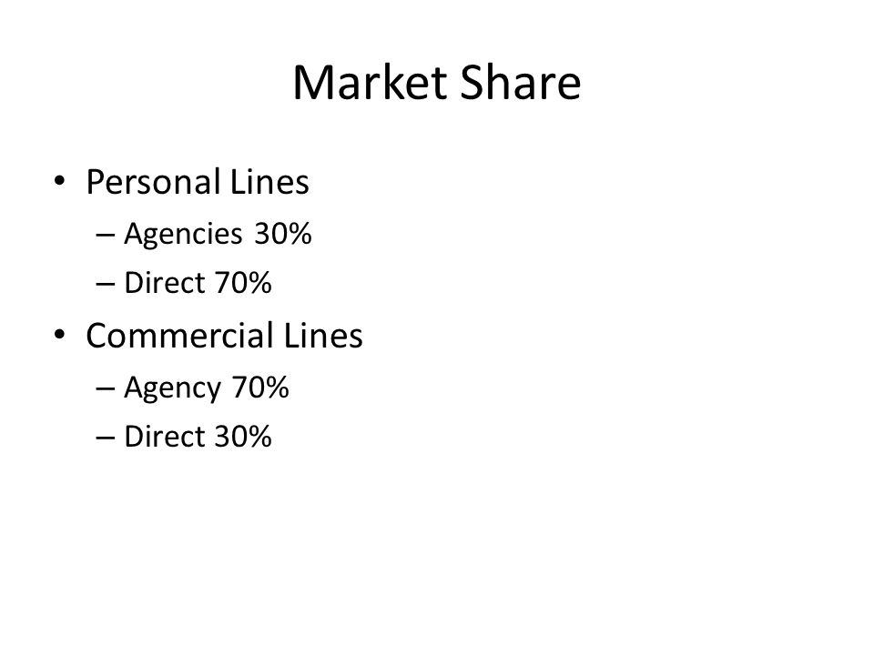 Market Share Personal Lines – Agencies 30% – Direct 70% Commercial Lines – Agency 70% – Direct 30%