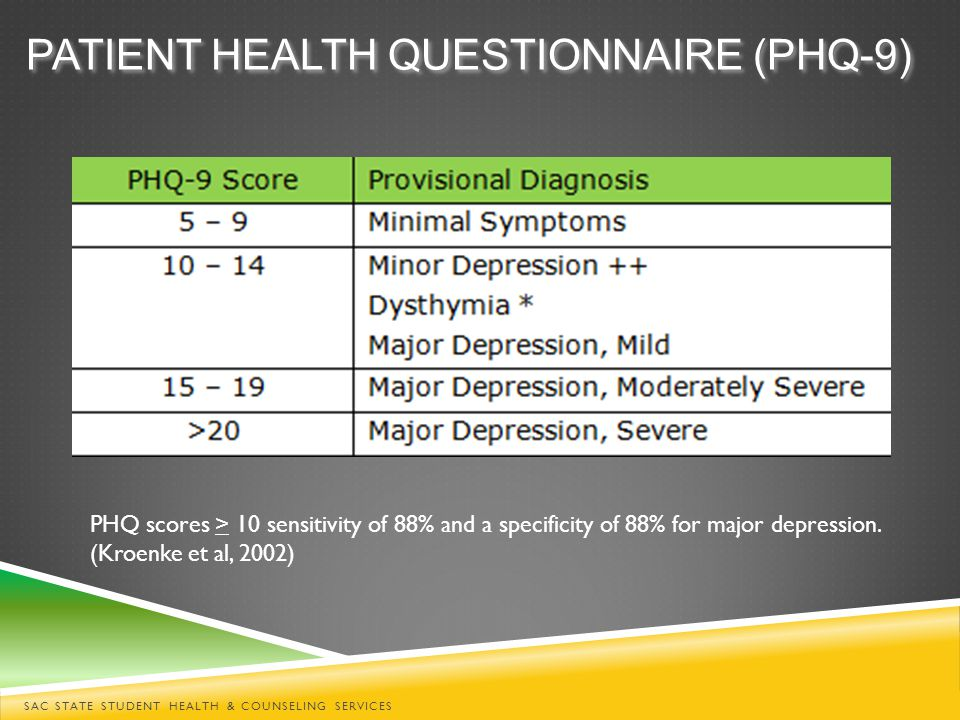 PATIENT HEALTH QUESTIONNAIRE (PHQ-9) SAC STATE STUDENT HEALTH & COUNSELING SERVICES PHQ scores > 10 sensitivity of 88% and a specificity of 88% for ma