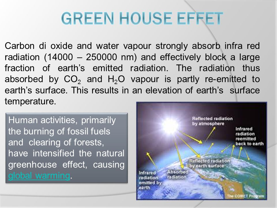 Carbon di oxide and water vapour strongly absorb infra red radiation (14000 – 250000 nm) and effectively block a large fraction of earth's emitted radiation.