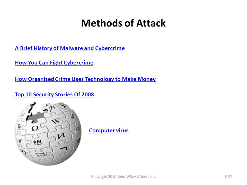 Methods of Attack Copyright 2010 John Wiley & Sons, Inc.5-27 A Brief History of Malware and Cybercrime How You Can Fight Cybercrime How Organized Crim