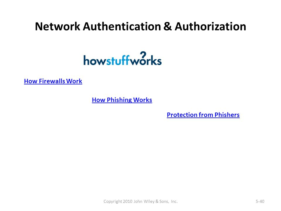 Network Authentication & Authorization Copyright 2010 John Wiley & Sons, Inc.5-40 How Firewalls Work How Phishing Works Protection from Phishers