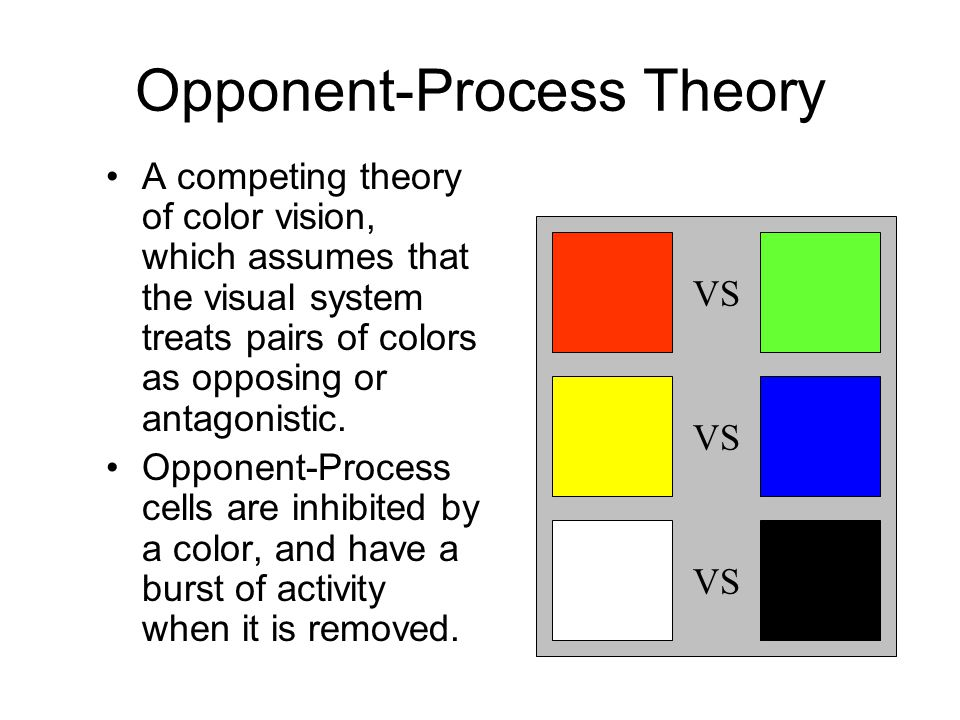 Opponent-Process Theory A competing theory of color vision, which assumes that the visual system treats pairs of colors as opposing or antagonistic.