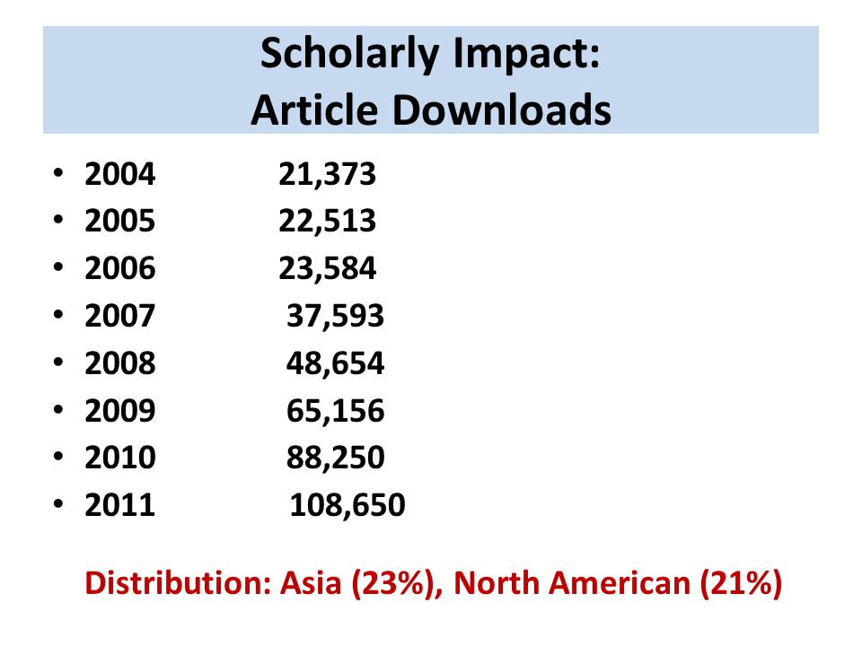 Scholarly Impact: Article Downloads 2004 21,373 2005 22,513 2006 23,584 2007 37,593 2008 48,654 2009 65,156 2010 88,250 2011 108,650 Distribution: Asia (23%), North American (21%)