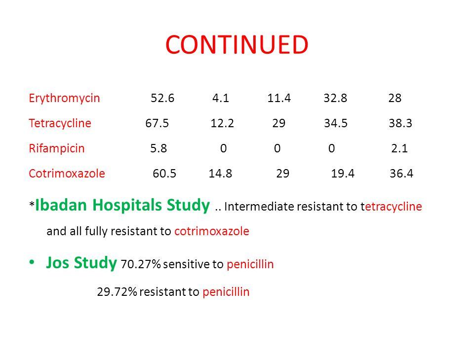 CONTINUED Erythromycin 52.6 4.1 11.4 32.8 28 Tetracycline 67.5 12.2 29 34.5 38.3 Rifampicin 5.8 0 0 0 2.1 Cotrimoxazole 60.5 14.8 29 19.4 36.4 * Ibada