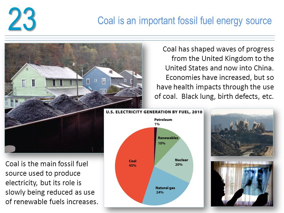 23 Coal is an important fossil fuel energy source Coal is the main fossil fuel source used to produce electricity, but its role is slowly being reduce