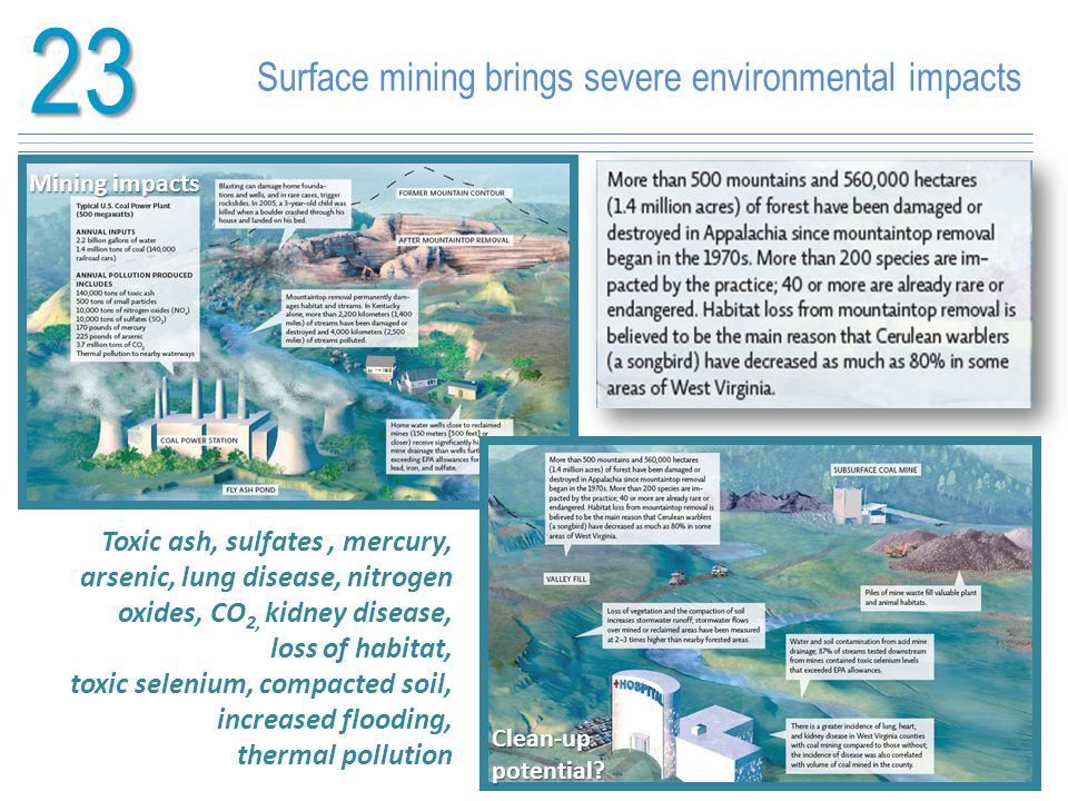 23 Surface mining brings severe environmental impacts Mining impacts Clean-up potential? Toxic ash, sulfates, mercury, arsenic, lung disease, nitrogen