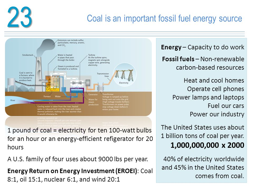 23 Coal is an important fossil fuel energy source 1 pound of coal = electricity for ten 100-watt bulbs for an hour The most common way to generate electricity is by heating water to produce steam.