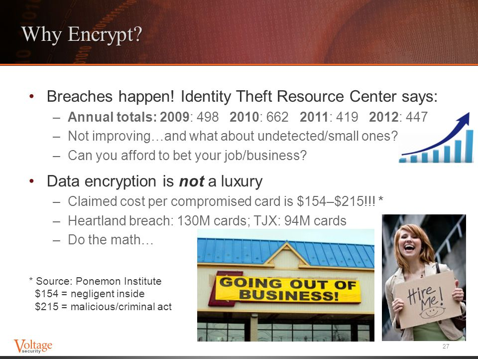 Why Encrypt? Breaches happen! Identity Theft Resource Center says: –Annual totals: 2009: 498 2010: 662 2011: 419 2012: 447 –Not improving…and what abo