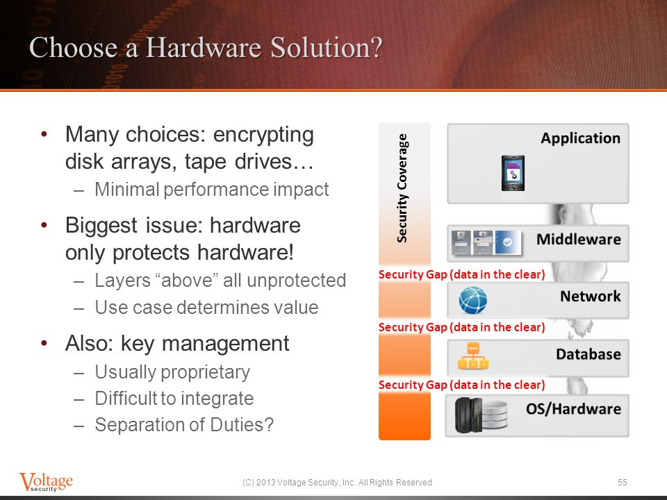 Choose a Hardware Solution? Many choices: encrypting disk arrays, tape drives… –Minimal performance impact Biggest issue: hardware only protects hardw