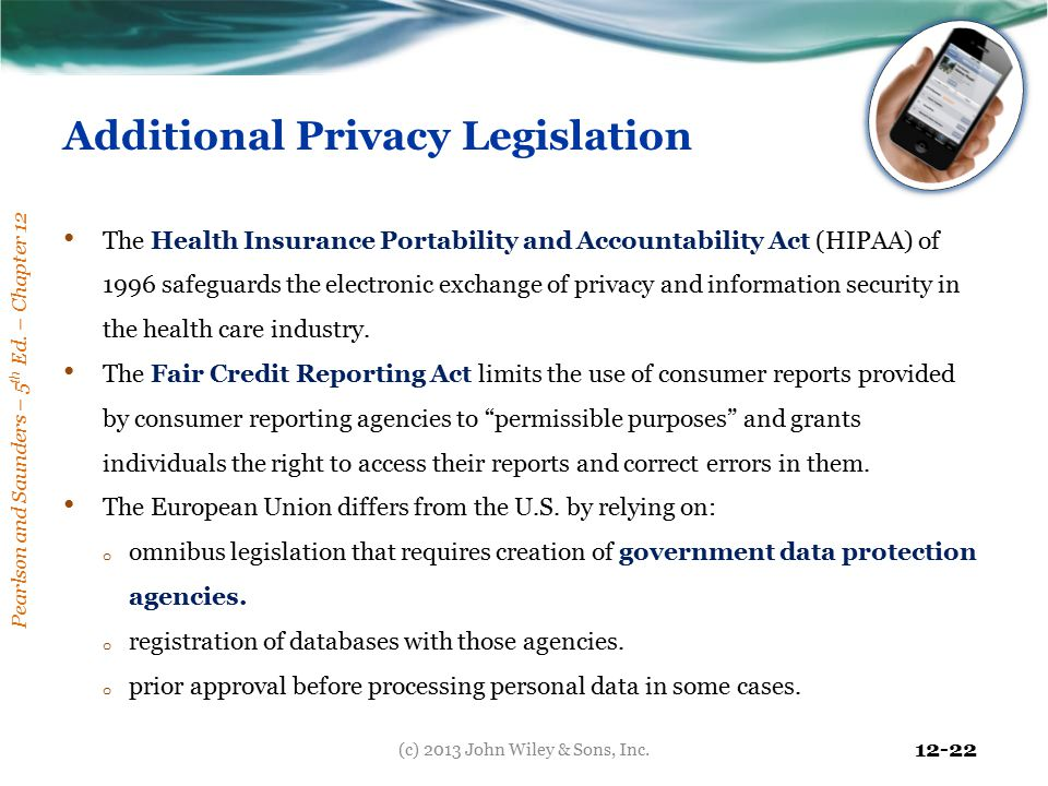 Pearlson and Saunders – 5 th Ed. – Chapter 12 12-22 Additional Privacy Legislation The Health Insurance Portability and Accountability Act (HIPAA) of