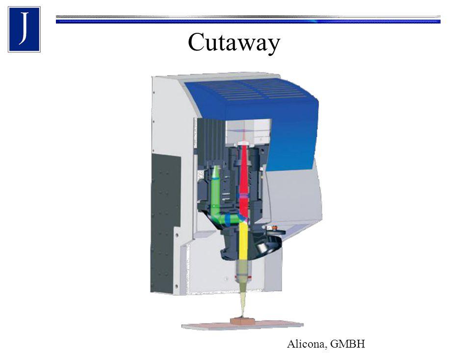 Cutaway Alicona, GMBH