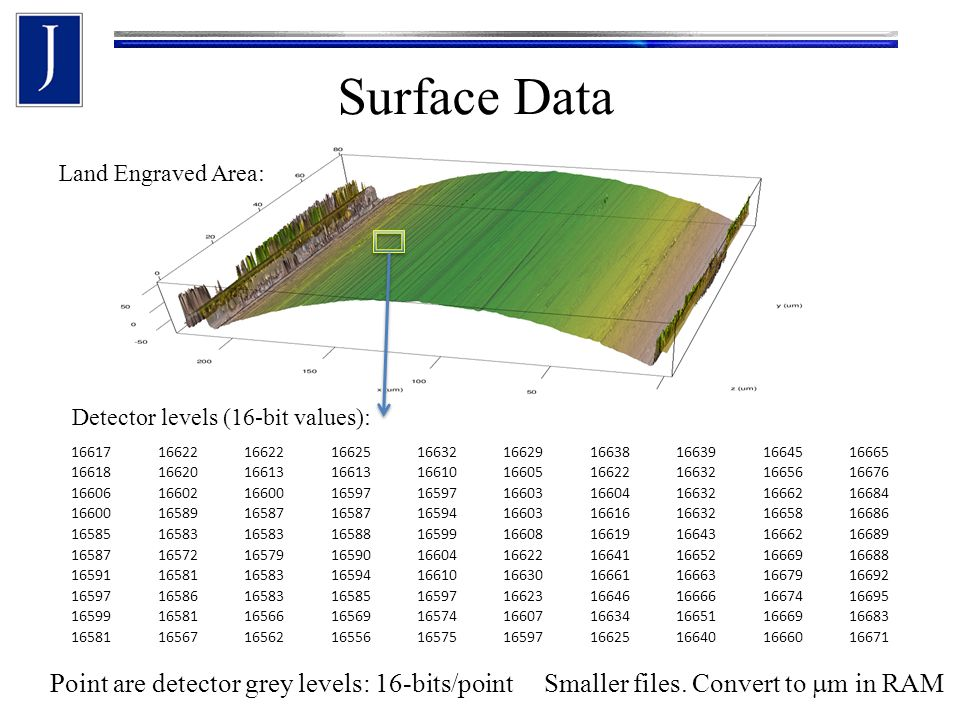 Surface Data Detector levels (16-bit values): Land Engraved Area: 1661716622 16625166321662916638166391664516665 166181662016613 166101660516622166321665616676 16606166021660016597 1660316604166321666216684 166001658916587 165941660316616166321665816686 1658516583 16588165991660816619166431666216689 16587165721657916590166041662216641166521666916688 16591165811658316594166101663016661166631667916692 16597165861658316585165971662316646166661667416695 16599165811656616569165741660716634166511666916683 16581165671656216556165751659716625166401666016671 Point are detector grey levels: 16-bits/point Smaller files.