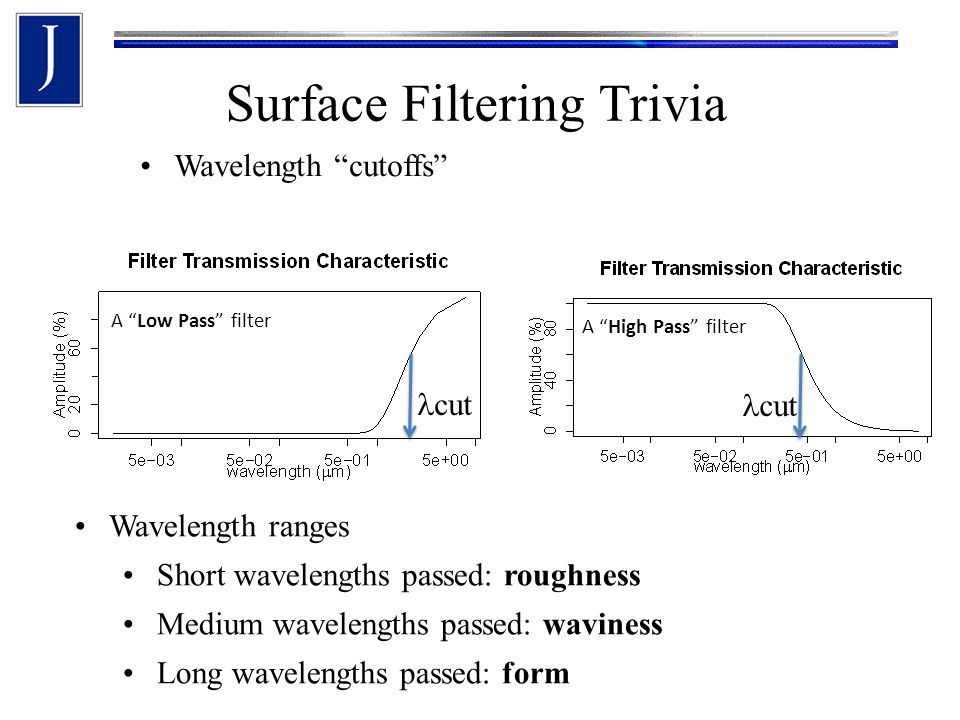 Wavelength cutoffs Surface Filtering Trivia A High Pass filter A Low Pass filter cut Wavelength ranges Short wavelengths passed: roughness Medium wavelengths passed: waviness Long wavelengths passed: form