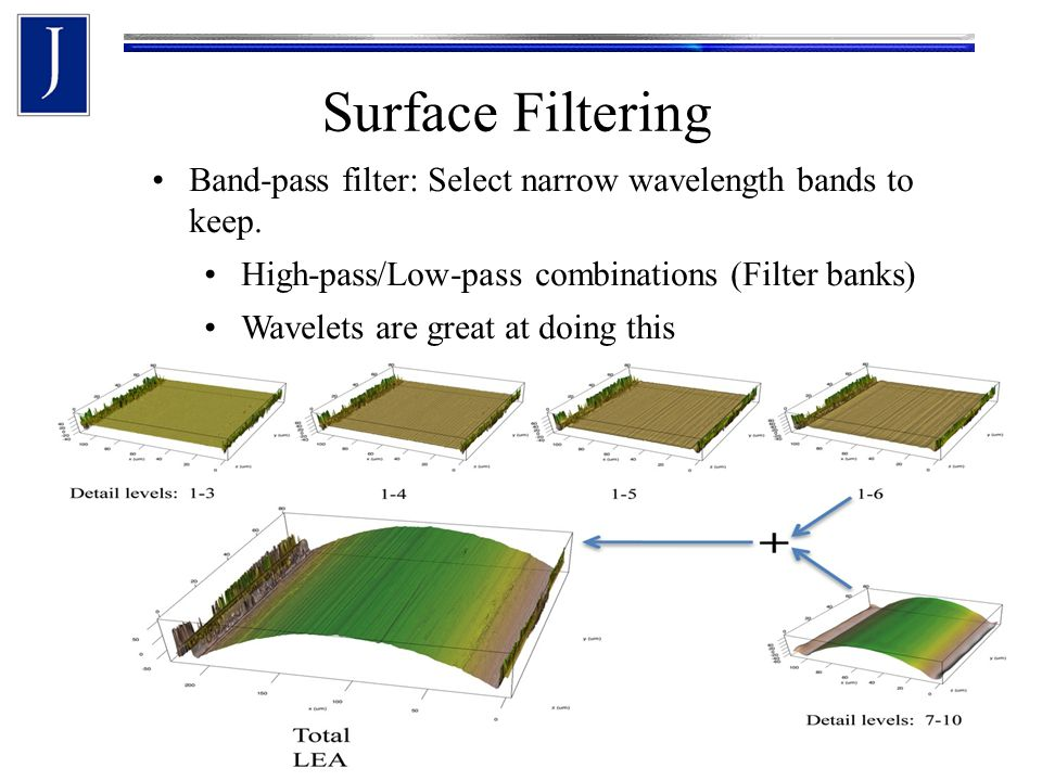 Band-pass filter: Select narrow wavelength bands to keep. High-pass/Low-pass combinations (Filter banks) Wavelets are great at doing this Surface Filt