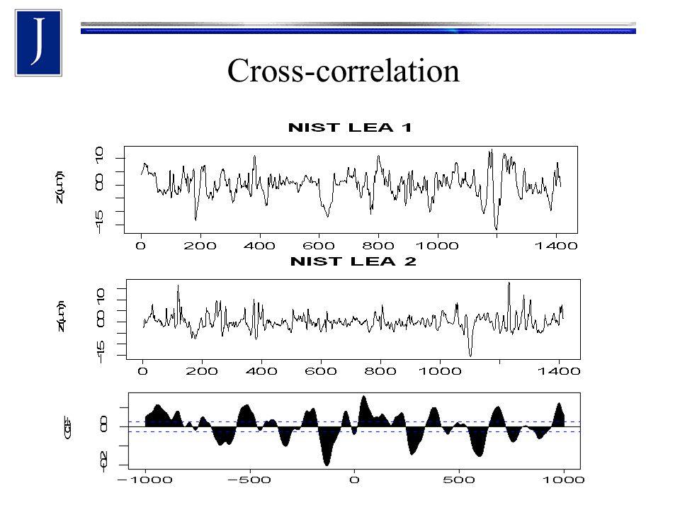 Cross-correlation
