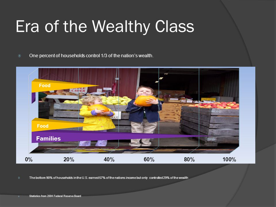 Era of the Wealthy Class  One percent of households control 1/3 of the nation's wealth.  The bottom 90% of households in the U.S. earned 57% of the