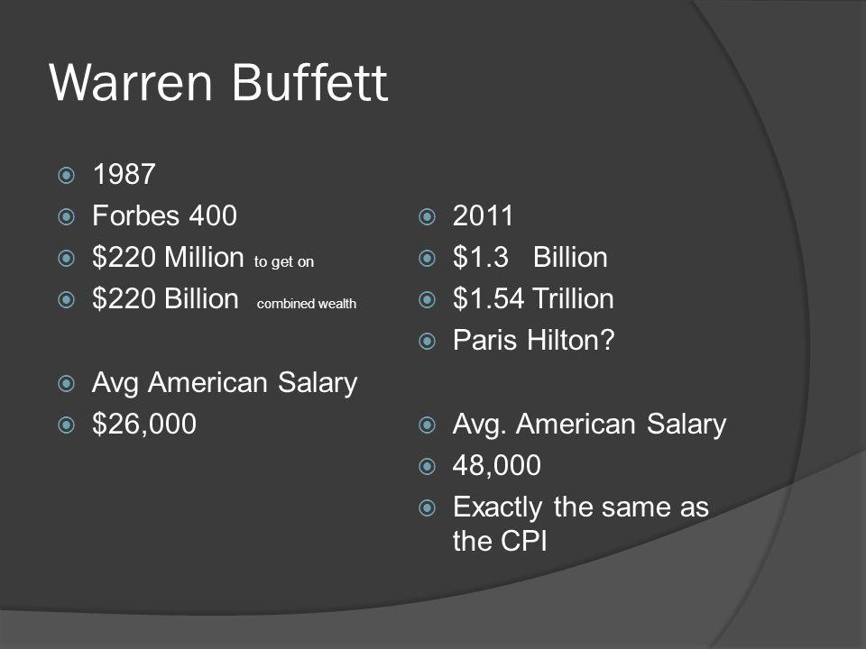 Warren Buffett  1987  Forbes 400  $220 Million to get on  $220 Billion combined wealth  Avg American Salary  $26,000  2011  $1.3 Billion  $1.54 Trillion  Paris Hilton.