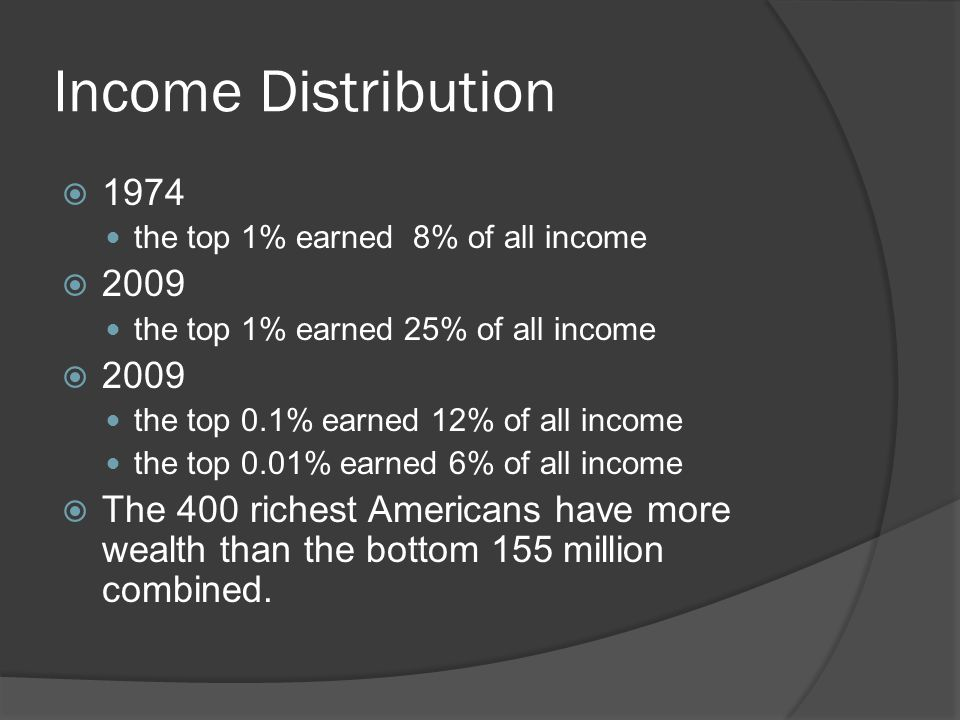 Income Distribution  1974 the top 1% earned 8% of all income  2009 the top 1% earned 25% of all income  2009 the top 0.1% earned 12% of all income