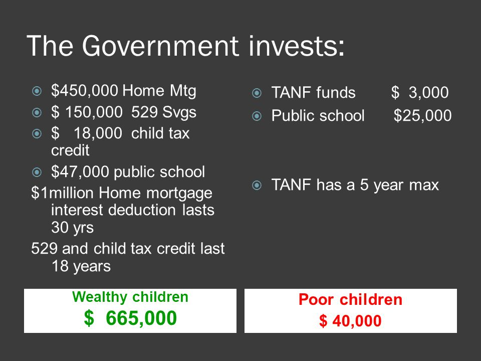 The Government invests: Wealthy children $ 665,000 Poor children $ 40,000  $450,000 Home Mtg  $ 150,000 529 Svgs  $ 18,000 child tax credit  $47,0