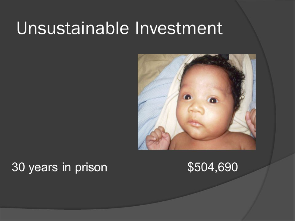 Unsustainable Investment 30 years in prison $504,690