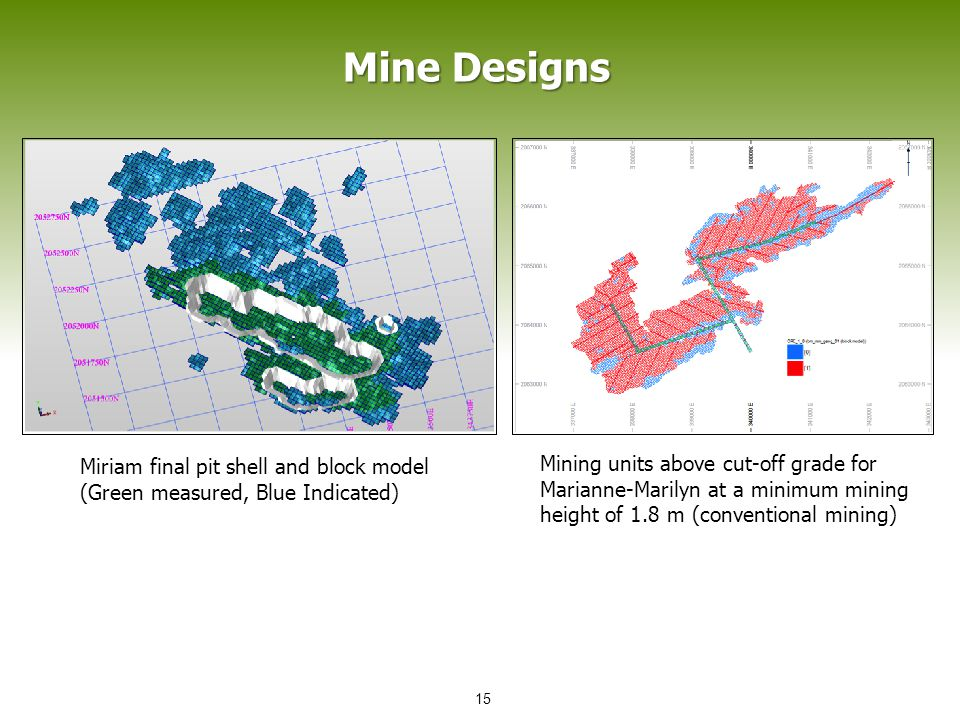 Mine Designs Mining units above cut-off grade for Marianne-Marilyn at a minimum mining height of 1.8 m (conventional mining) Miriam final pit shell an