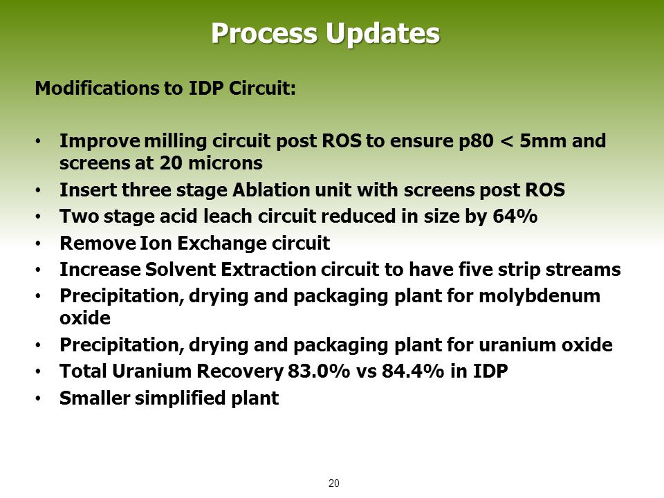 Modifications to IDP Circuit: Improve milling circuit post ROS to ensure p80 < 5mm and screens at 20 microns Insert three stage Ablation unit with screens post ROS Two stage acid leach circuit reduced in size by 64% Remove Ion Exchange circuit Increase Solvent Extraction circuit to have five strip streams Precipitation, drying and packaging plant for molybdenum oxide Precipitation, drying and packaging plant for uranium oxide Total Uranium Recovery 83.0% vs 84.4% in IDP Smaller simplified plant Process Updates 20