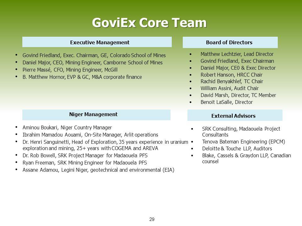 GoviEx Core Team Executive ManagementBoard of Directors Govind Friedland, Exec.