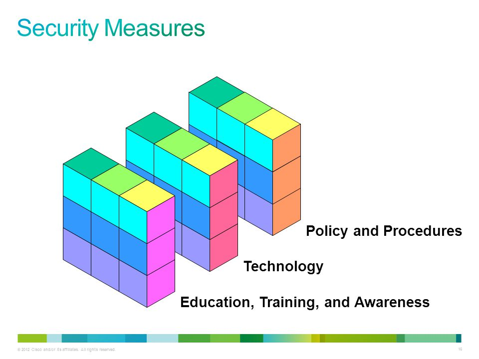 © 2012 Cisco and/or its affiliates. All rights reserved. 16 Policy and Procedures Technology Education, Training, and Awareness