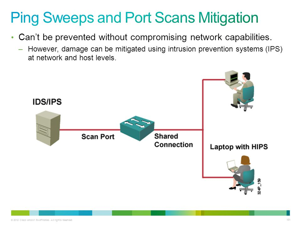 © 2012 Cisco and/or its affiliates. All rights reserved. 181 Can't be prevented without compromising network capabilities. –However, damage can be mit
