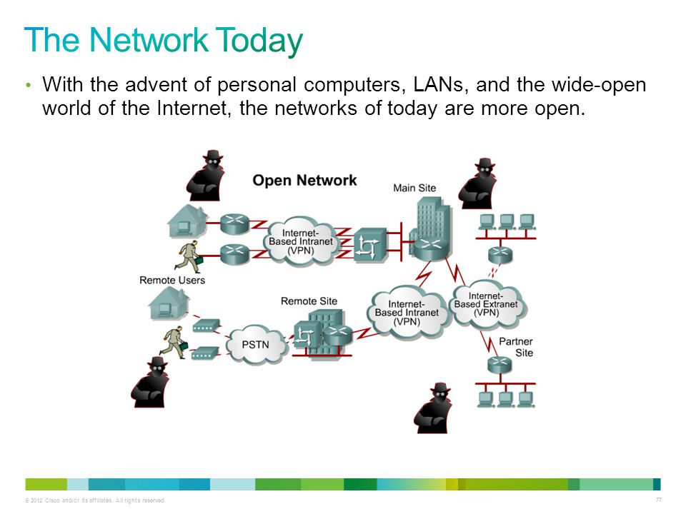 © 2012 Cisco and/or its affiliates. All rights reserved. 77 With the advent of personal computers, LANs, and the wide-open world of the Internet, the