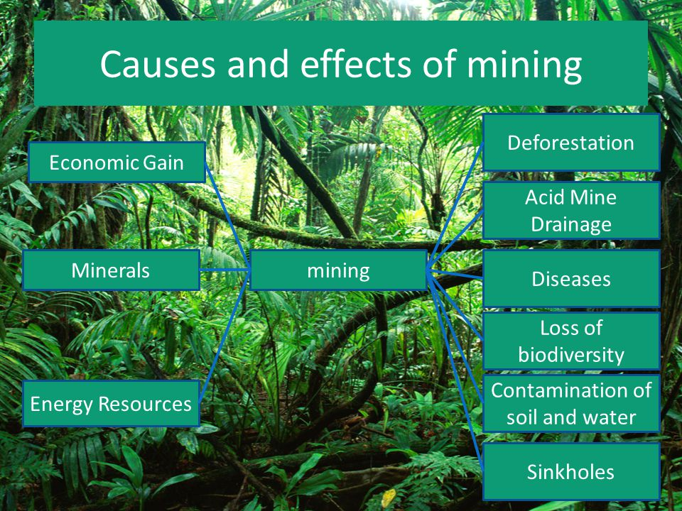 Causes and effects of mining mining Economic Gain Minerals Energy Resources Deforestation Acid Mine Drainage Diseases Contamination of soil and water