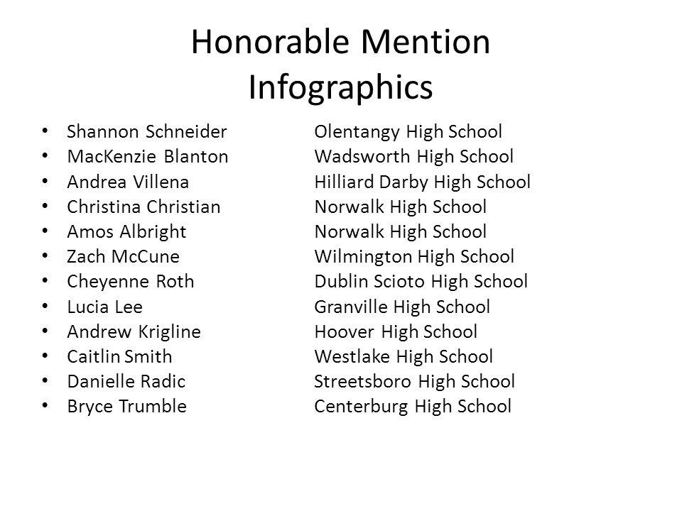 Honorable Mention Infographics Shannon SchneiderOlentangy High School MacKenzie BlantonWadsworth High School Andrea VillenaHilliard Darby High School
