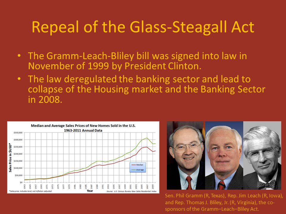Repeal of the Glass-Steagall Act The Gramm-Leach-Bliley bill was signed into law in November of 1999 by President Clinton. The law deregulated the ban