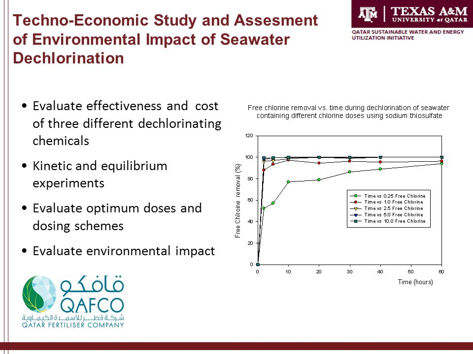 Techno-Economic Study and Assesment of Environmental Impact of Seawater Dechlorination Evaluate effectiveness and cost of three different dechlorinating chemicals Kinetic and equilibrium experiments Evaluate optimum doses and dosing schemes Evaluate environmental impact