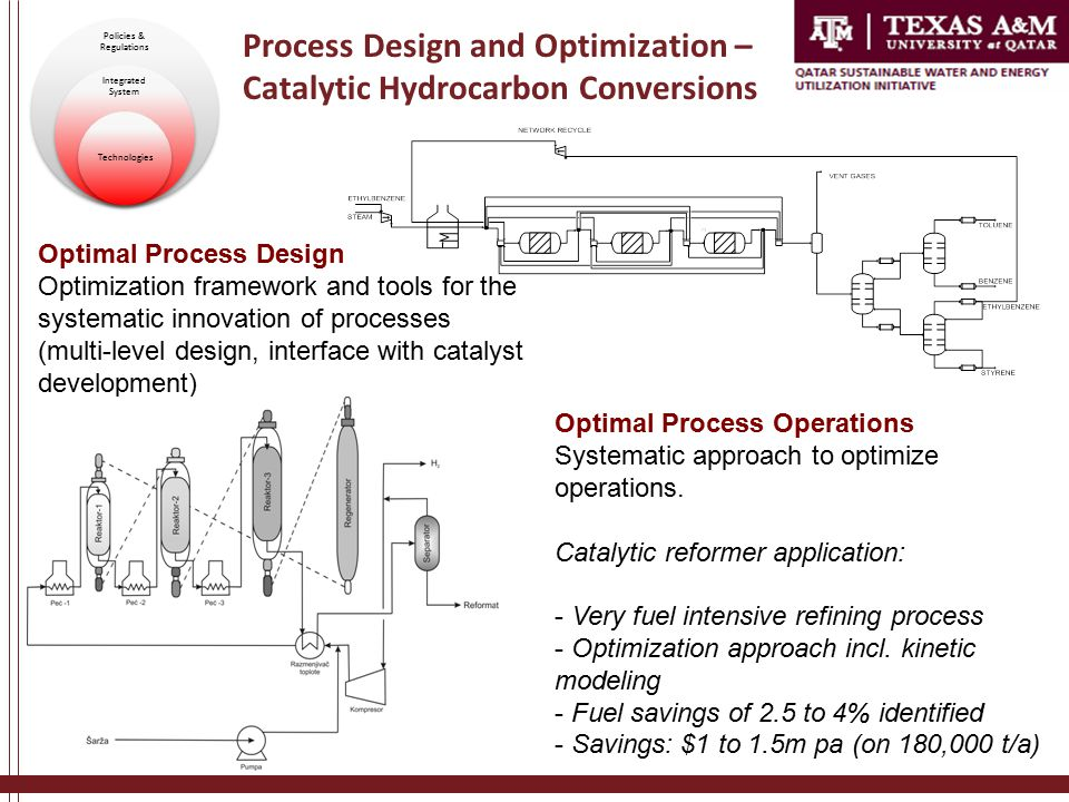 Process Design and Optimization – Catalytic Hydrocarbon Conversions Optimal Process Design Optimization framework and tools for the systematic innovation of processes (multi-level design, interface with catalyst development) Policies & Regulations Integrated System Technologies Optimal Process Operations Systematic approach to optimize operations.