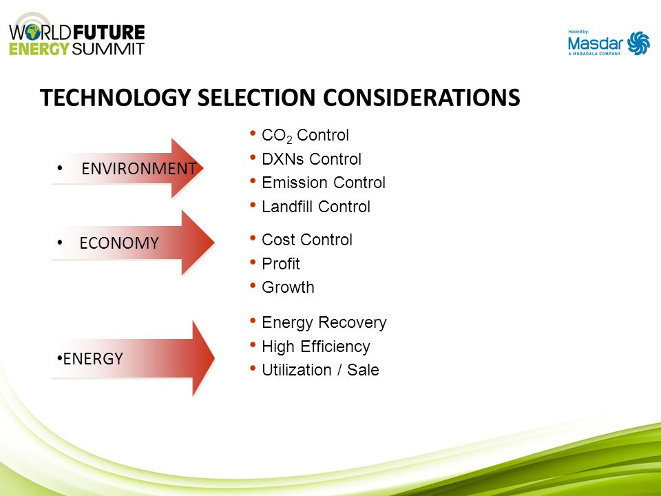 TECHNOLOGY SELECTION CONSIDERATIONS ENVIRONMENT CO 2 Control DXNs Control Emission Control Landfill Control ECONOMY ENERGY Cost Control Profit Growth