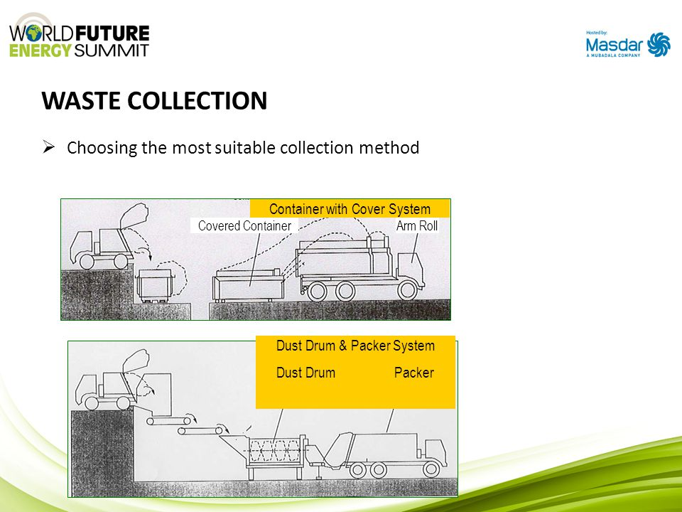 WASTE COLLECTION  Choosing the most suitable collection method Container with Cover System Covered ContainerArm Roll Dust Drum & Packer System Dust D